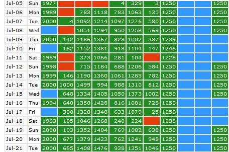 Ttd online darshan tickets availability chart
